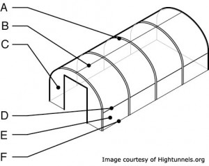 Components of a High Tunnel