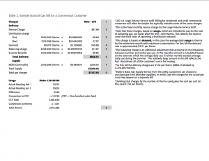 Sample Natural Gas Bill for Commercial Customer