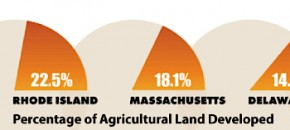Ag Planner, Policy-Maker Resources: <br />Looking Back on NJ Farmland Preservation